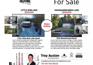 Haliburton Real Estate For Sale March 2017 Issue thumbnail
